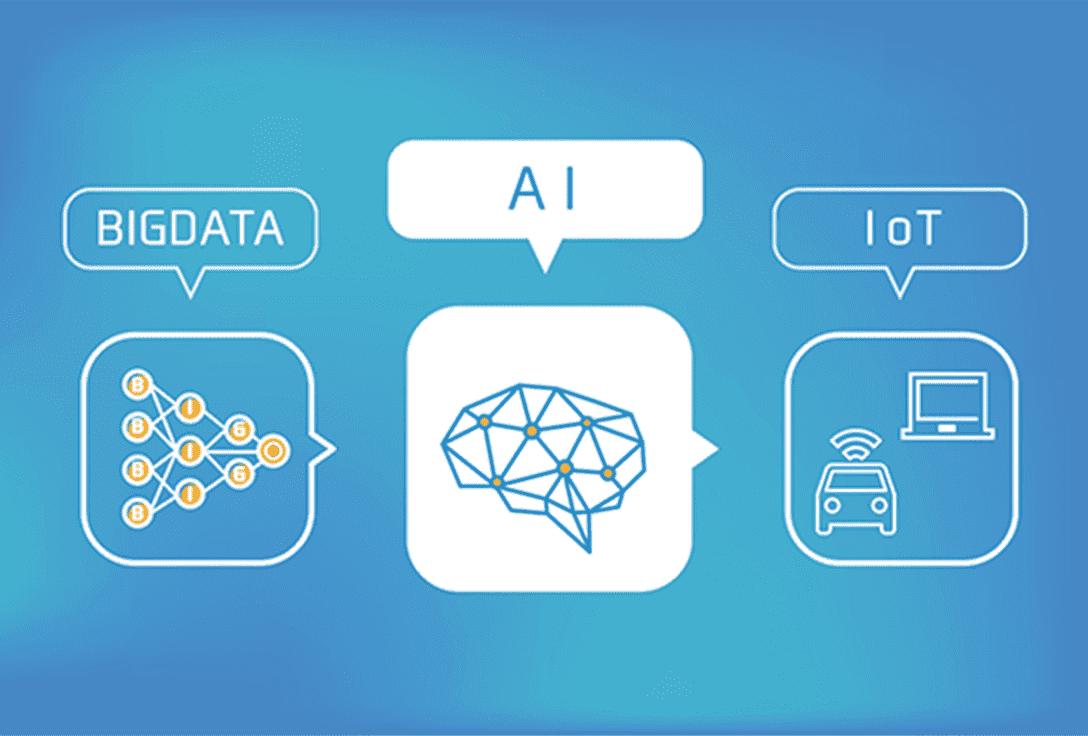 ビッグデータ、AI(人工知能)、IoTの登場